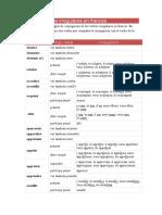 Tabla de verbos irregulares en francés.docx