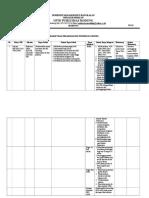 uraian tugas pelaksaana tugas poko  dan integrasi.doc