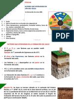 Practica 04 2018-i Interpretación de Factores de Formacion - Campo