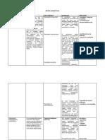 MATRIZ CONCEPTUAL 2016.pdf