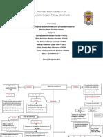 1 Evidencia-Derecho-Mercantil.docx
