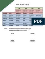 Jadwal Piket Hms 2018