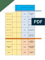 Plantilla de Excel Para Lista de Precios