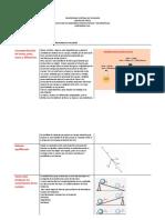 Dinámica Pista Neumática Conceptualización