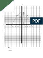 Proyek matematika 2