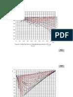 Diagrama de Compresibilidad Generalizada.