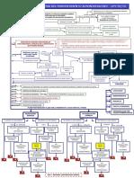 Esquema-LPAC-2015 IMPRIMIR.pdf