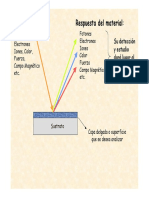 Tecnicas de analisis-parte 1.pdf