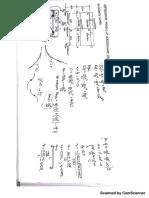 Hotel Organization Chart (Full)