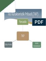 KISI-KISI TKP PERMENPAN RB(2)-1.pdf