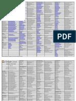 Google Cloud Developer's Cheat Sheet v2018.9.14