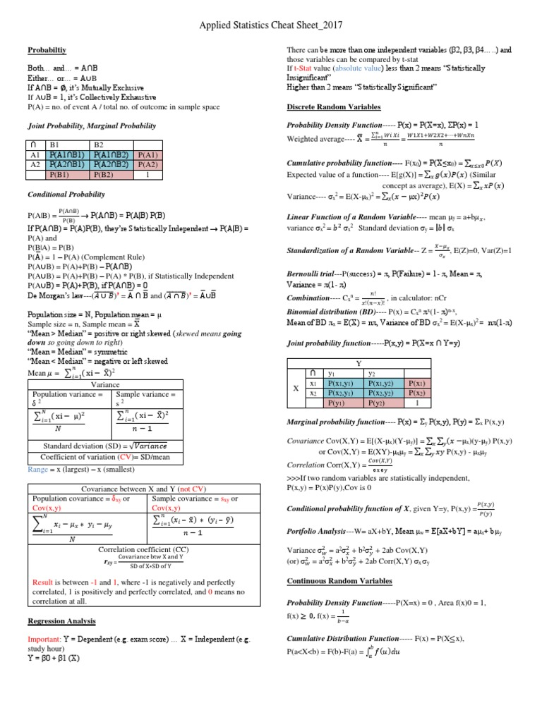 Stats Cheat Sheet | Coefficient Of Variation | Variance