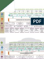 Guía de actividades y rúbrica de evaluación - Fase 3 - Problematización-12 (1)