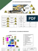 Mapa de Riesgos - Calicata y Plataforma de Perforacion
