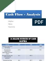 83089997 Cash Flow Alpa Beta Gamma