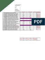 Grupos Dm Tercer Corte 2017-2 Nicd 21112017