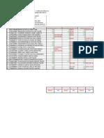 Grupos Dm Segundo Corte 2017-2 Nicd