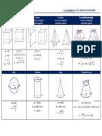 Formule cls. a VIII a poliedre și corpuri rotunde (pe o pagina).pdf