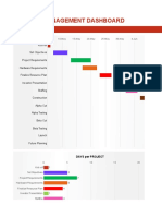 Dashboard Project Management 1