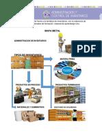 MAPA_METAL_TIPOS_DE_INVENTARIOS_INVETARI.docx