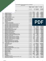 Presupuesto PTAS Losmuermos (1)