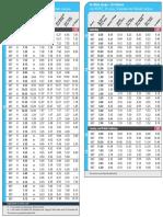007 Timetable