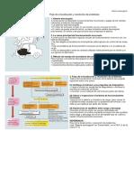 Electromecanica del automovil\Electricidad automotriz\Bateria\Funcionamiento Incorrecto de Batería - Descarga, Verificación y Diagnosis