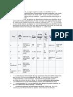 Clases de IPs