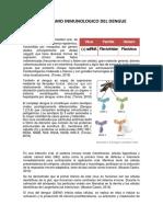 Mecanismo Inmunologico Del Dengue