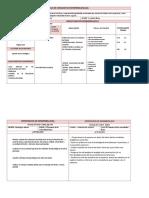 PLACES STD1.docx