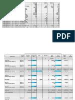 Provisional BSPL 2017-18 PDF