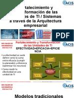 Fortaleciendo TI Con AE v2015!10!15