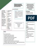 DIAGRAMA 4 CUATRO.docx