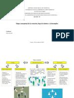 Mapa Conceptual de La Rotacion, Fuga de Talento y Desempleo