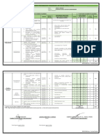 Office Performance Commitment and Review Form