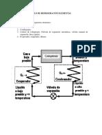 125949811-CICLO-DE-REFRIGERACION-pdf.pdf
