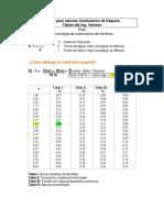 Tabla Coeficiente Esquina Ing. Valvano