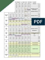 Akademski Kalendar Za Skolsku 2018-2019 Godinu