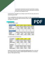 105806996-Investor-Queries.pdf