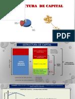 estructura de costos de capital.pptx