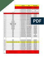 Proyectores Pab e Actualizado 24-11-17