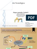 Mapa Mental Unidad I Gestion Tecnologica