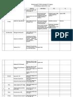 analisa hasil pkp rian.xls