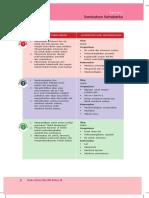 10_PDFsam_Buku Guru Kelas 6 Tema 1 Revisi 2018