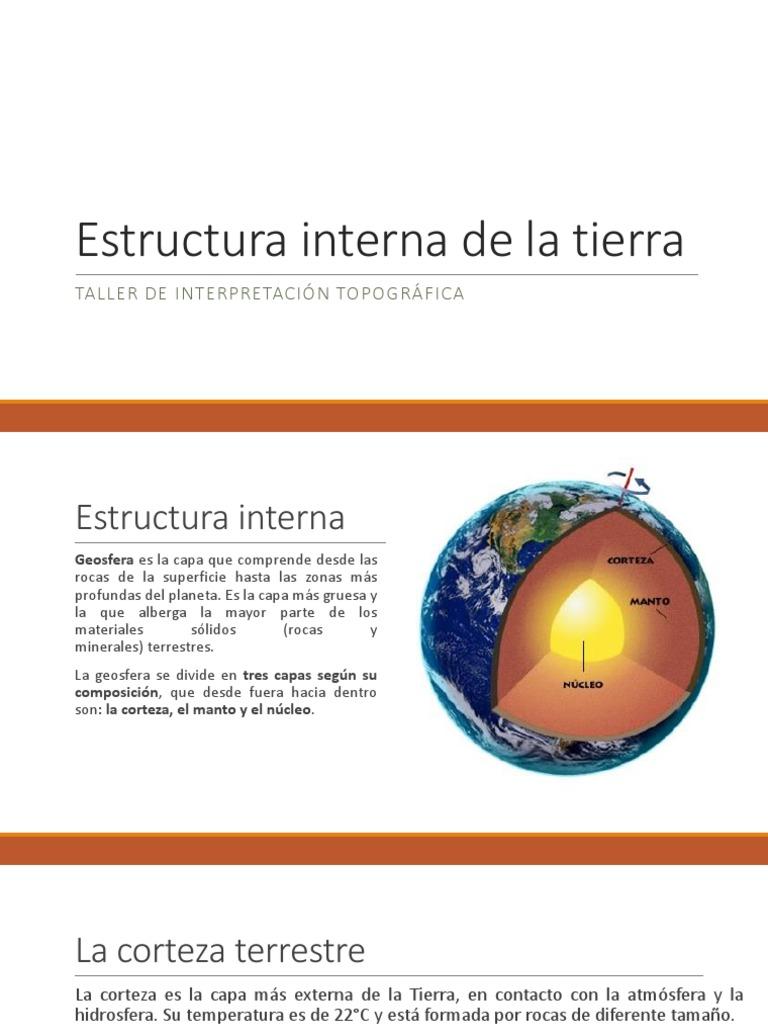 Estructura Interna De La Tierra Corteza Geología Manto