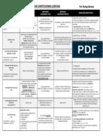 Tabela Dos Remédios Constitucionais 2017