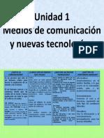 Educacion Especial en Mexico