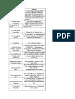 Daftar Mitra PKL