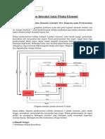 Diagram Interaksi Antar Pelaku Ekonomi1.docx