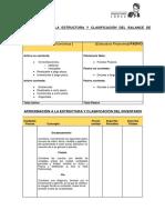 4 Extructura Balance e Inventario